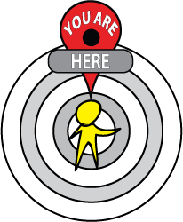 "person in center or circles with red map marker icon aove that says: ""you are here"""